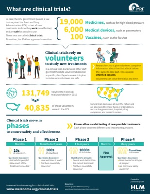 Clinical Trials | Melanoma Research Foundation